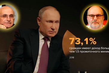 КакПутин вывел формулу российского суверенного