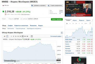 Глава Счетной палаты России Алексей Кудрин считает, что в 2020 году уровень бедности в РФ может вырасти, что подтверждает падение фондовых рынков