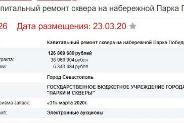 Согласно пока неотмененным требованиям, участники тендера на капремонт набережной Парка Победы должны предоставитьисполненные ранее аналогичные контракты стоимостью не менее50 млн рублей