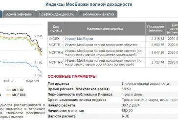 Лайфхак: как сохранить и приумножить свои трудовые рубли в период инфляции