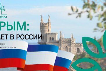 По данным соцопрса, предоставленным ВЦИОМ, Севастополь в меньшей степени остался верен выбору Крымской весны, нежели сам Крым(?!)